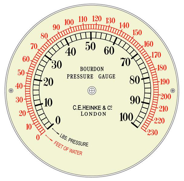 Dials for Pressure Gauges & Mi...